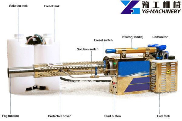 pulse jet fogging machine for sale