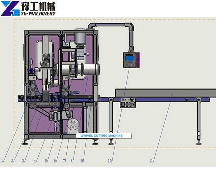 Roll paper making machine - convolute cutting machine