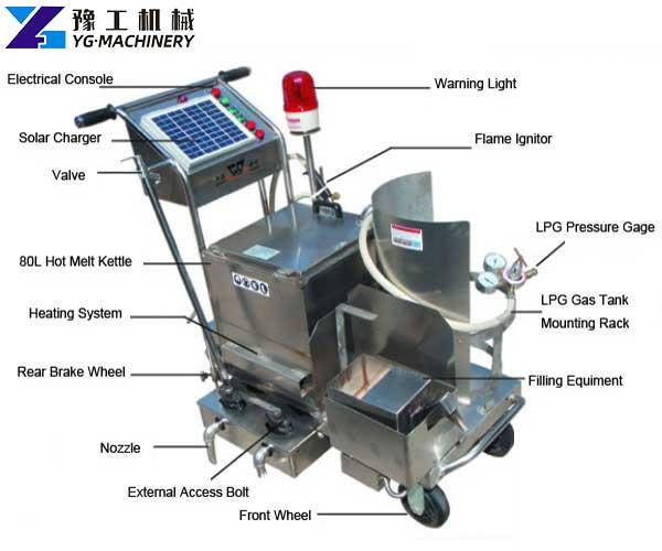 YG-50L Hand Push Small Crack Sealing Machine